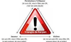 Triangle-de-karpman